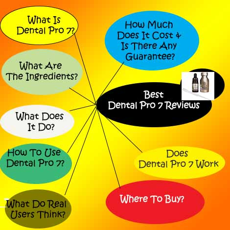 Best Dental Pro 7 Reviews - New Jersey