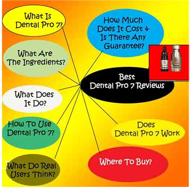 Dental Pro 7 Reviews Peoria